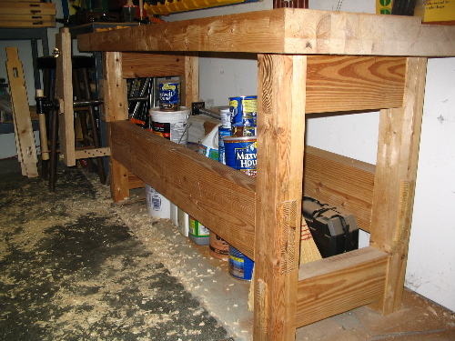 bob key workbench